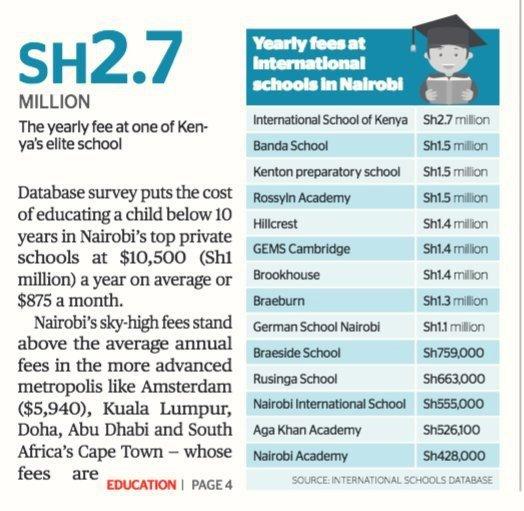 Nairobi's International School of Kenya (ISK) Charges