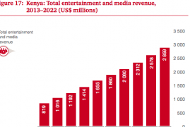 Kenya's Entertainment, Media Industry To Hit $2.9 billion by 2022