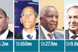 Top NSE investors to earn Sh1bn in bank dividends